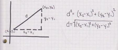 distance_formula