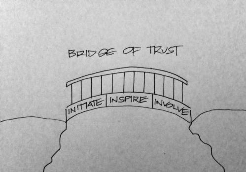Bridge of Trust