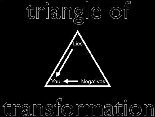 Triangle of Transformation Gone Wrong